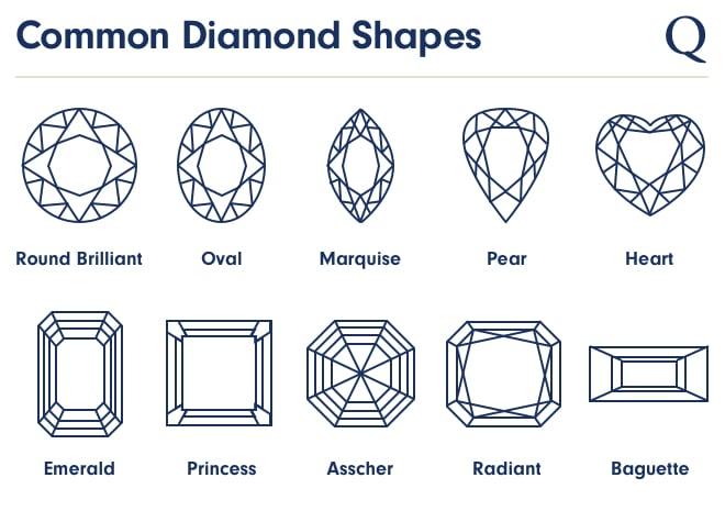 Common Diamond Shapes
