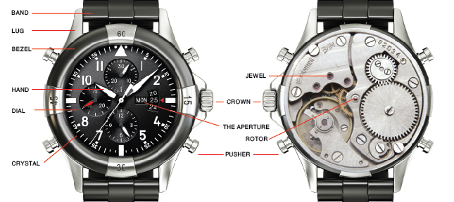 Components of a watch 1